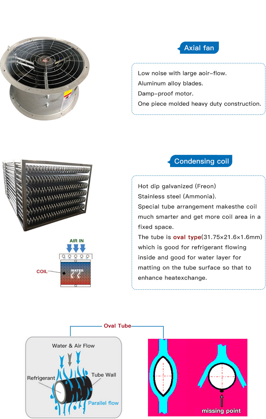 description o the evaporative condenser